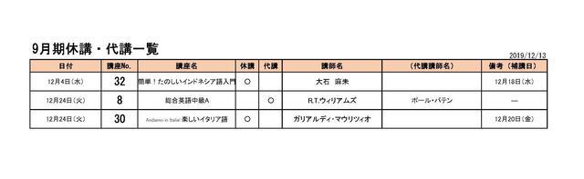 H31休講代講補講一覧(表).jpg
